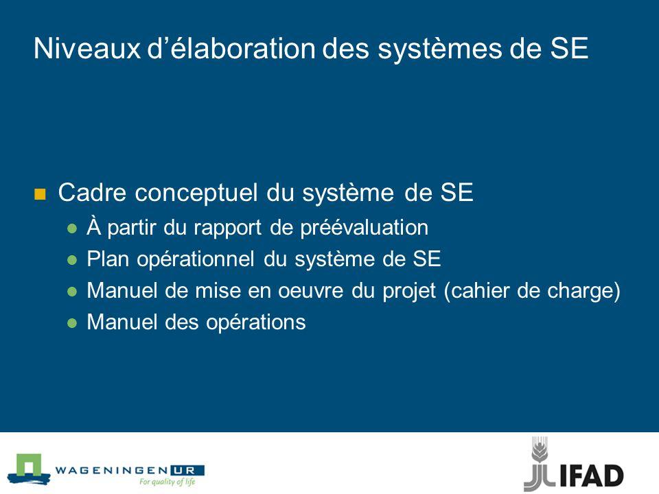 Niveaux d'élaboration des systèmes de SE