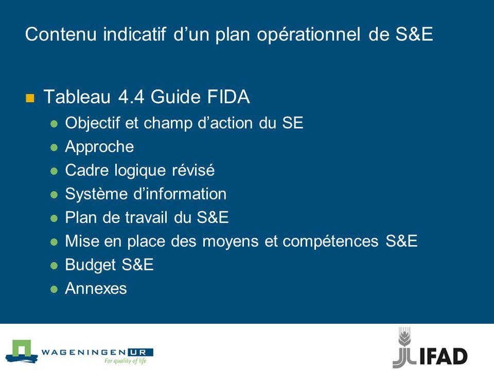 Contenu indicatif d'un plan opérationnel de S&E