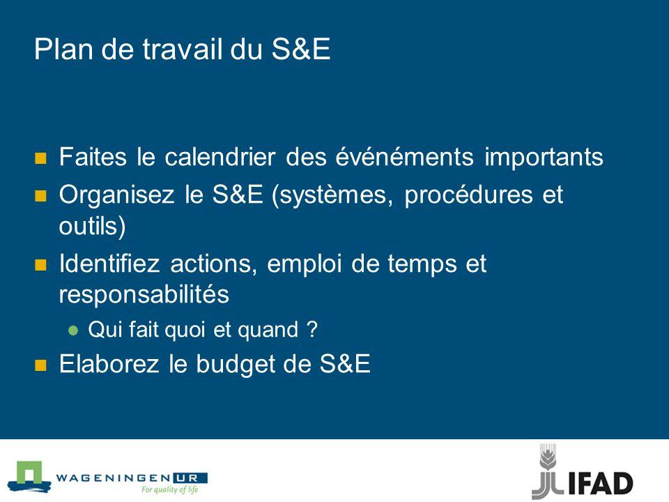 Plan de travail du S&E Faites le calendrier des événéments importants