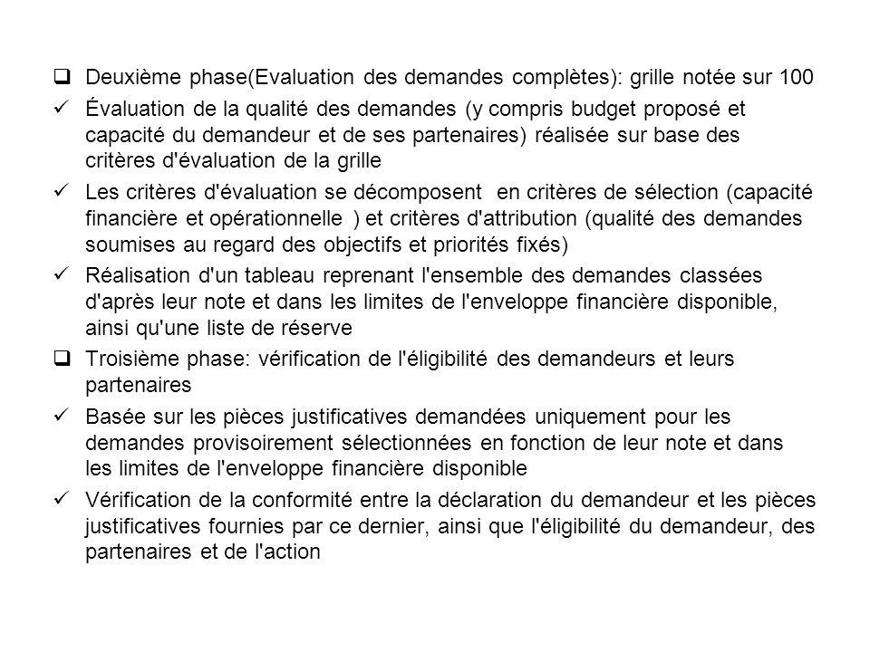 Deuxième phase(Evaluation des demandes complètes): grille notée sur 100
