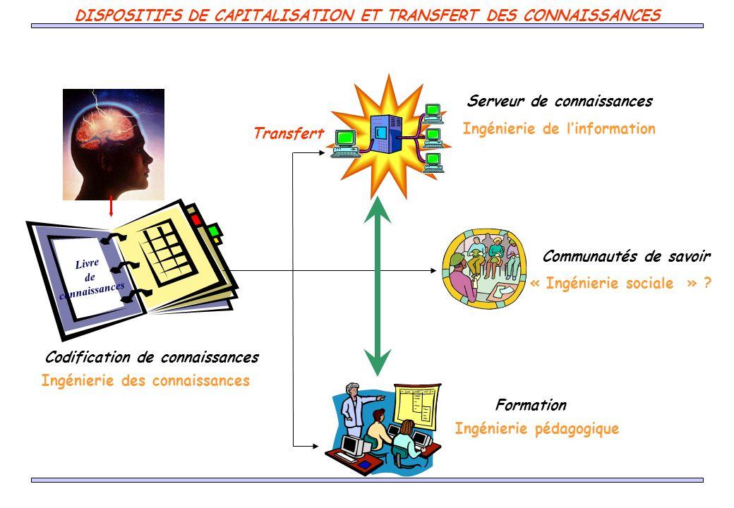 DISPOSITIFS DE CAPITALISATION ET TRANSFERT DES CONNAISSANCES