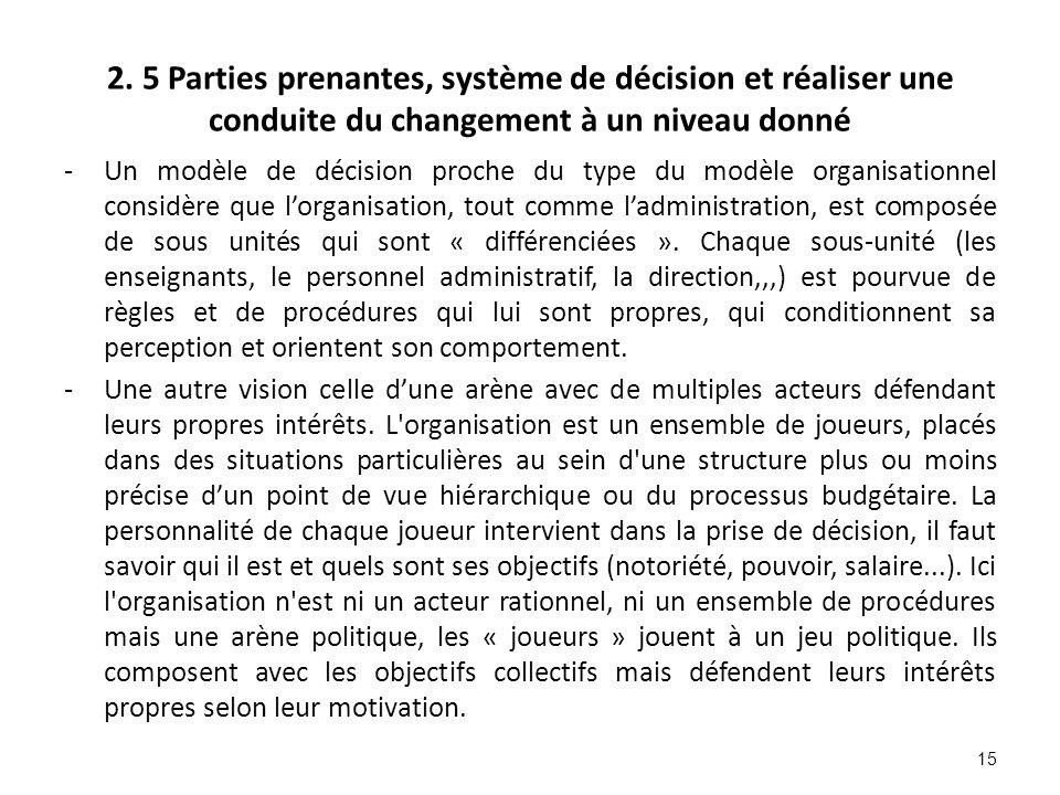 2. 5 Parties prenantes, système de décision et réaliser une conduite du changement à un niveau donné