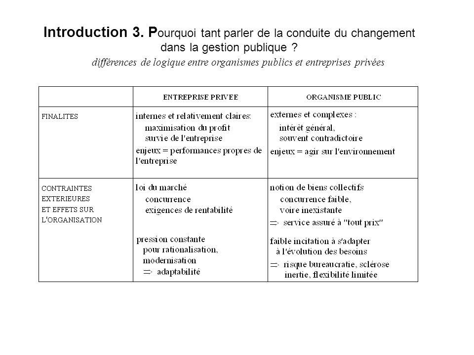 Introduction 3. Pourquoi tant parler de la conduite du changement dans la gestion publique .