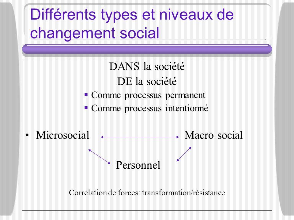Différents types et niveaux de changement social