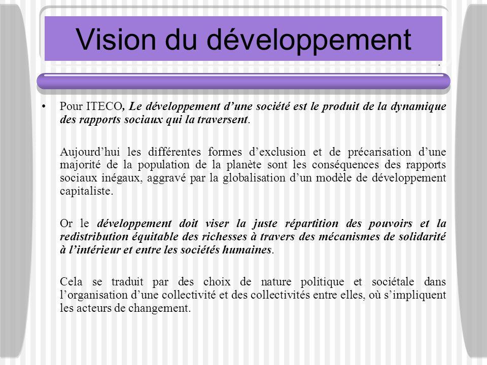 Vision du développement