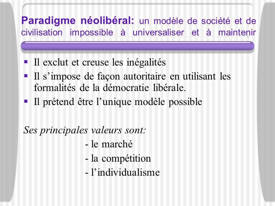 Paradigme néolibéral: un modèle de société et de civilisation impossible à universaliser et à maintenir