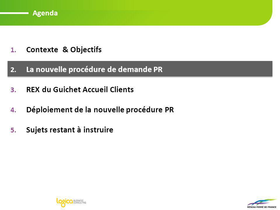 La nouvelle procédure de demande PR REX du Guichet Accueil Clients