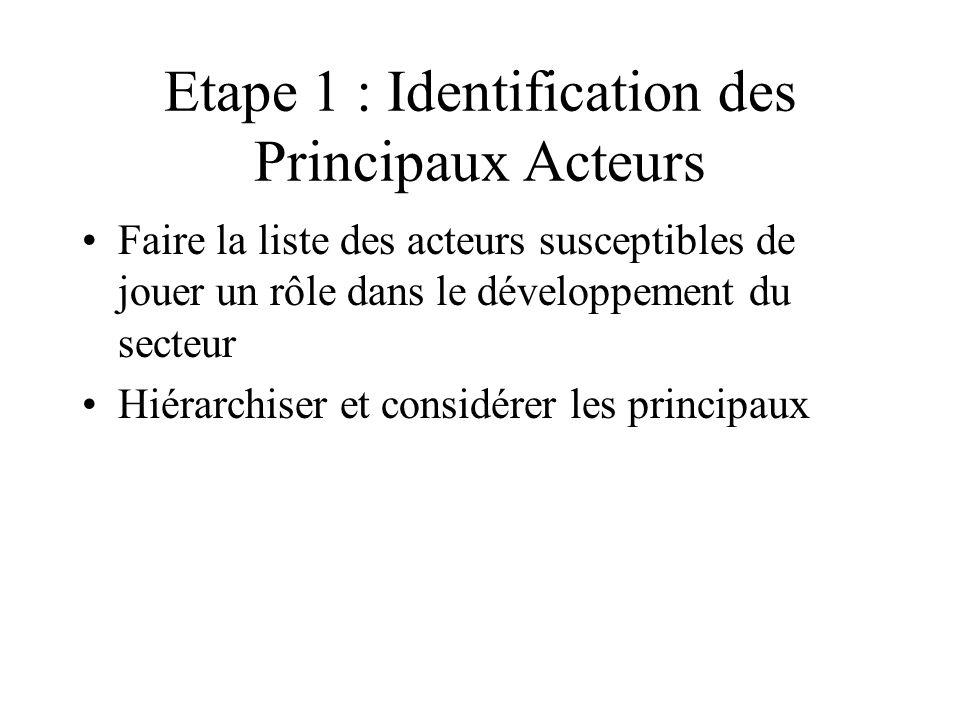 Etape 1 : Identification des Principaux Acteurs