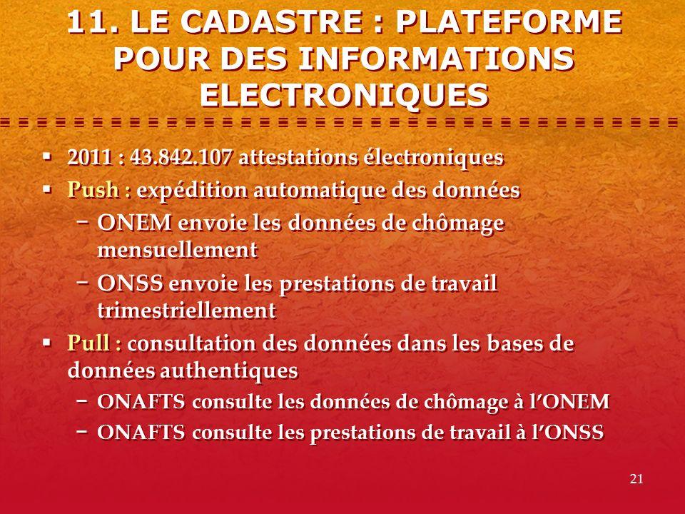 11. LE CADASTRE : PLATEFORME POUR DES INFORMATIONS ELECTRONIQUES