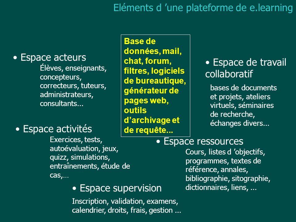 Eléments d 'une plateforme de e.learning