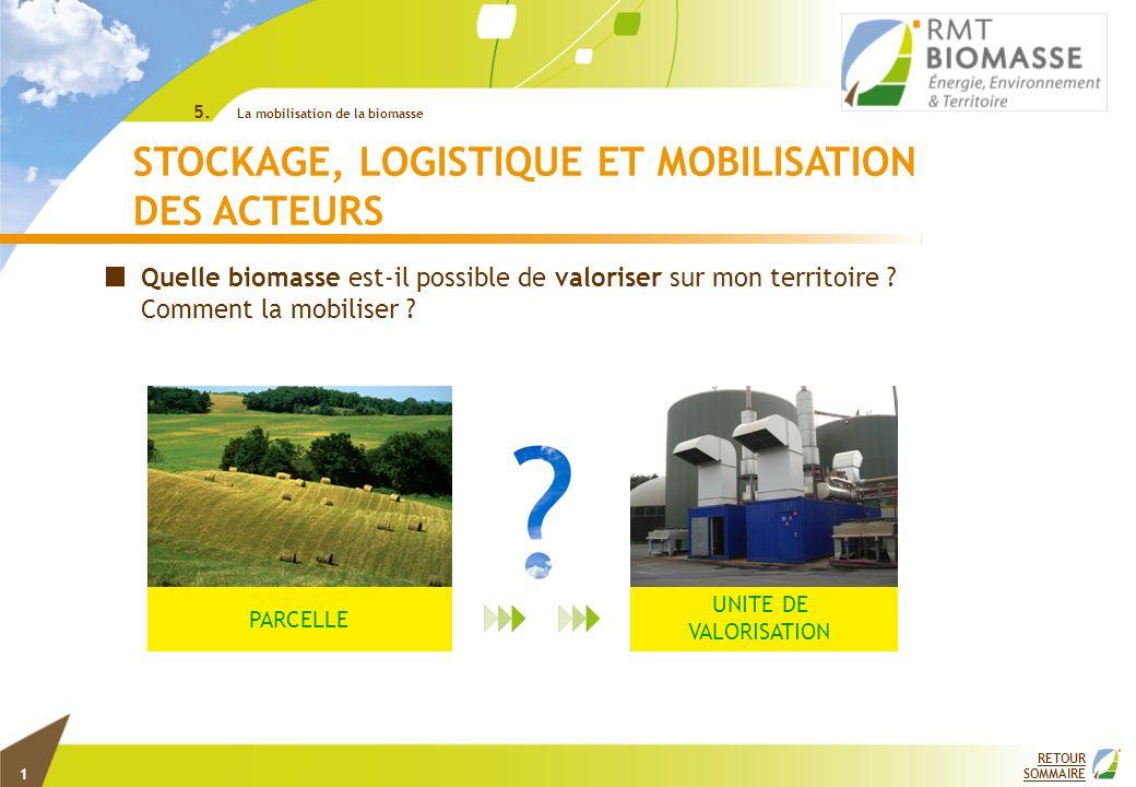 5. La mobilisation de la biomasse. QUESTIONS A SE POSER. La biomasse n'est pas produite de façon continue comme les produits pétroliers.