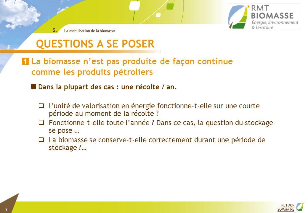 CALENDRIERS DE PRODUCTION / UTILISATION : EXEMPLES