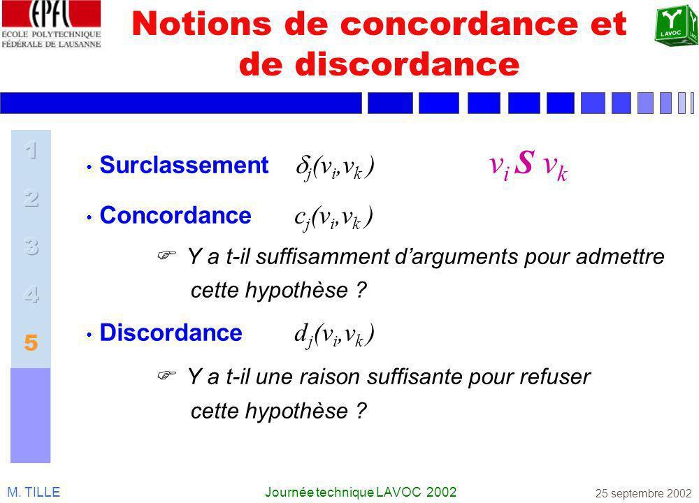 Notions de concordance et de discordance