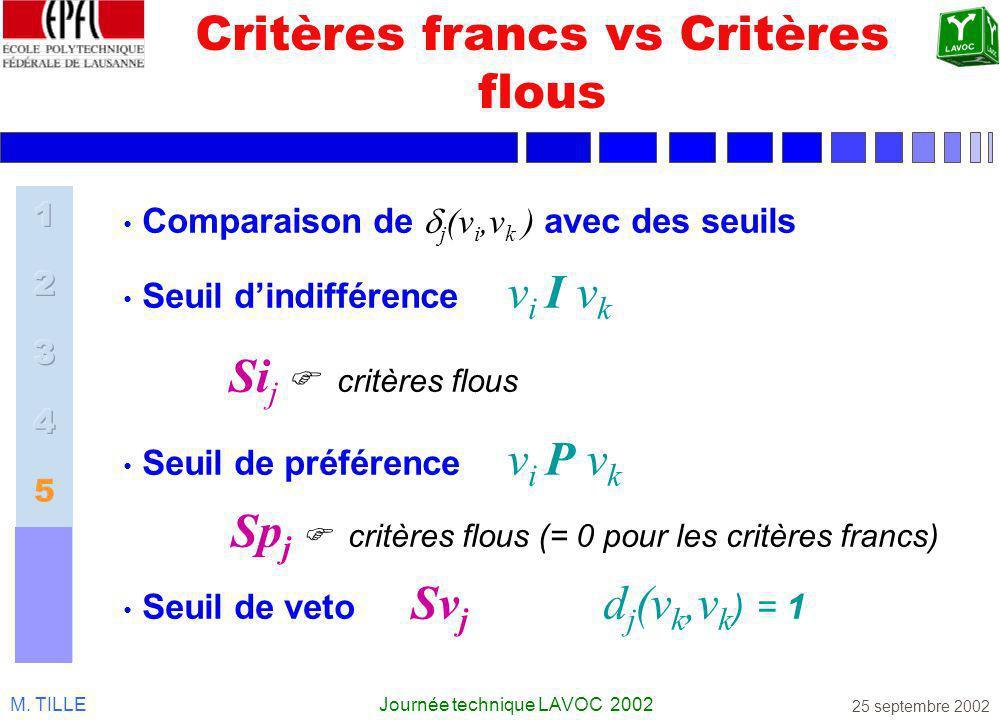 Critères francs vs Critères flous