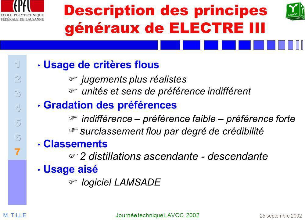 Description des principes généraux de ELECTRE III