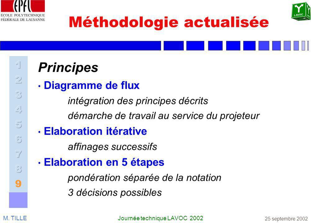 Méthodologie actualisée