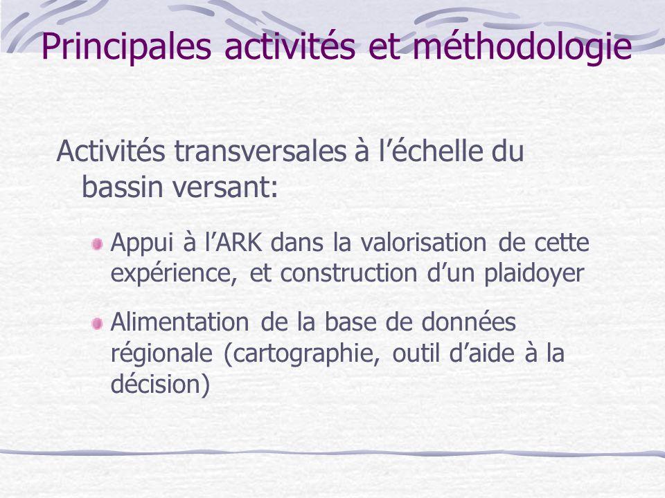 Principales activités et méthodologie