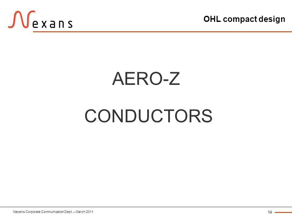 OHL compact design AERO-Z CONDUCTORS