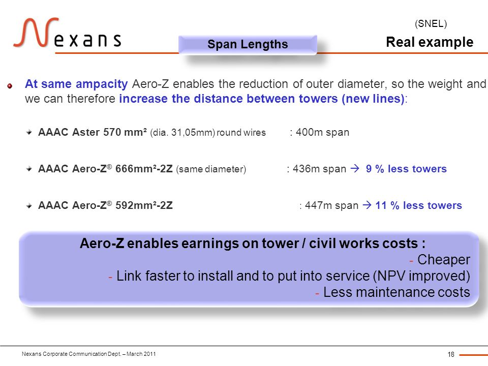 Aero-Z enables earnings on tower / civil works costs : Cheaper