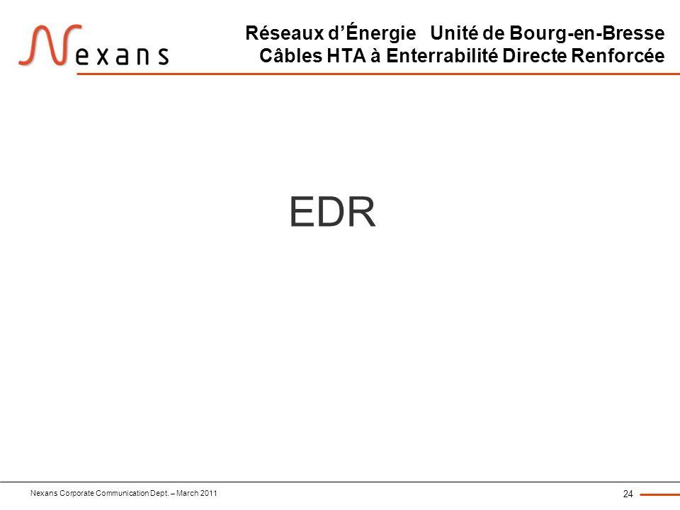 Réseaux d'Énergie Unité de Bourg-en-Bresse Câbles HTA à Enterrabilité Directe Renforcée
