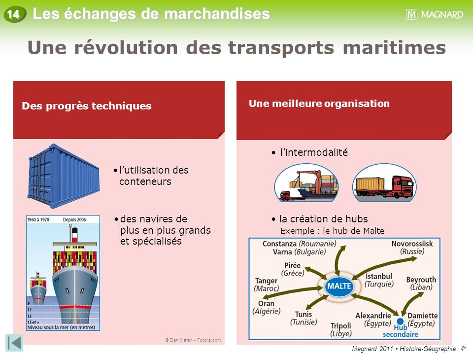 Une révolution des transports maritimes