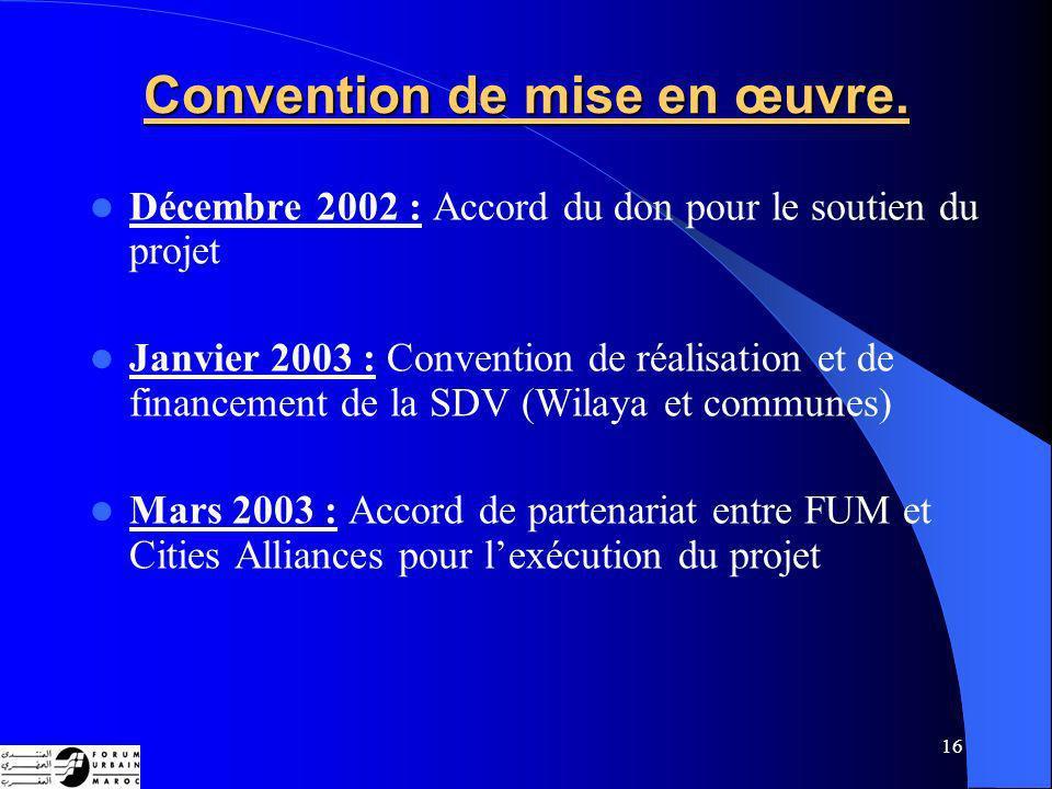 Convention de mise en œuvre.