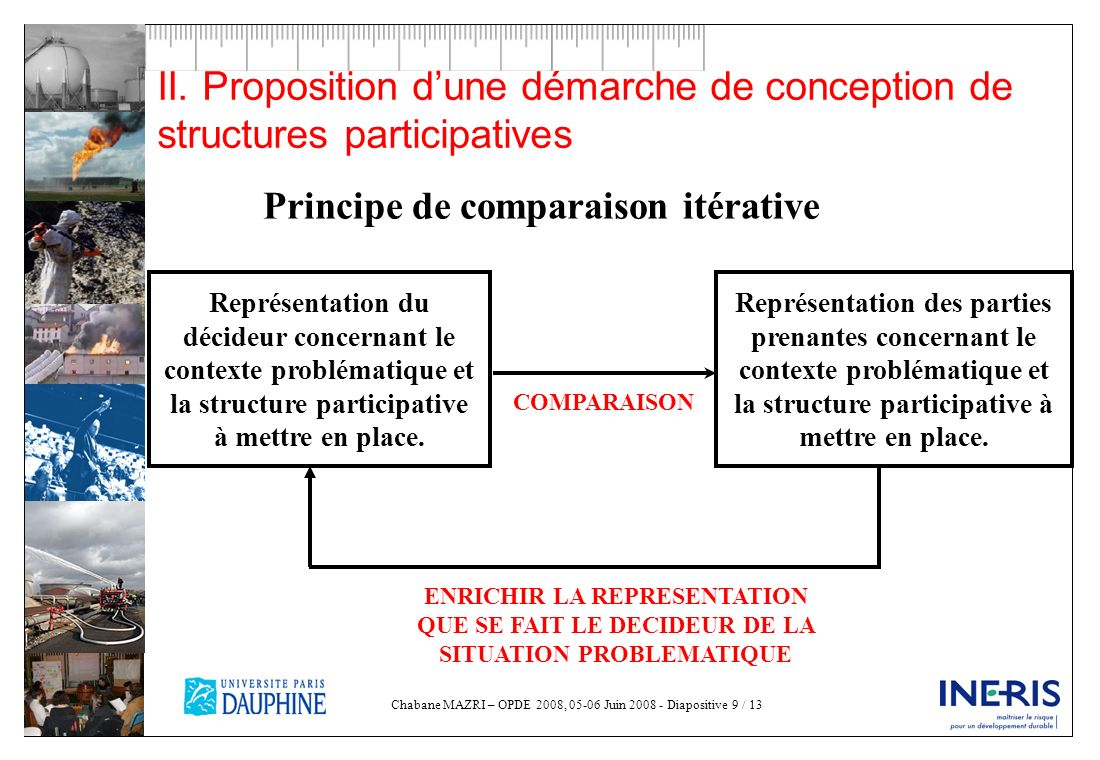Principe de comparaison itérative