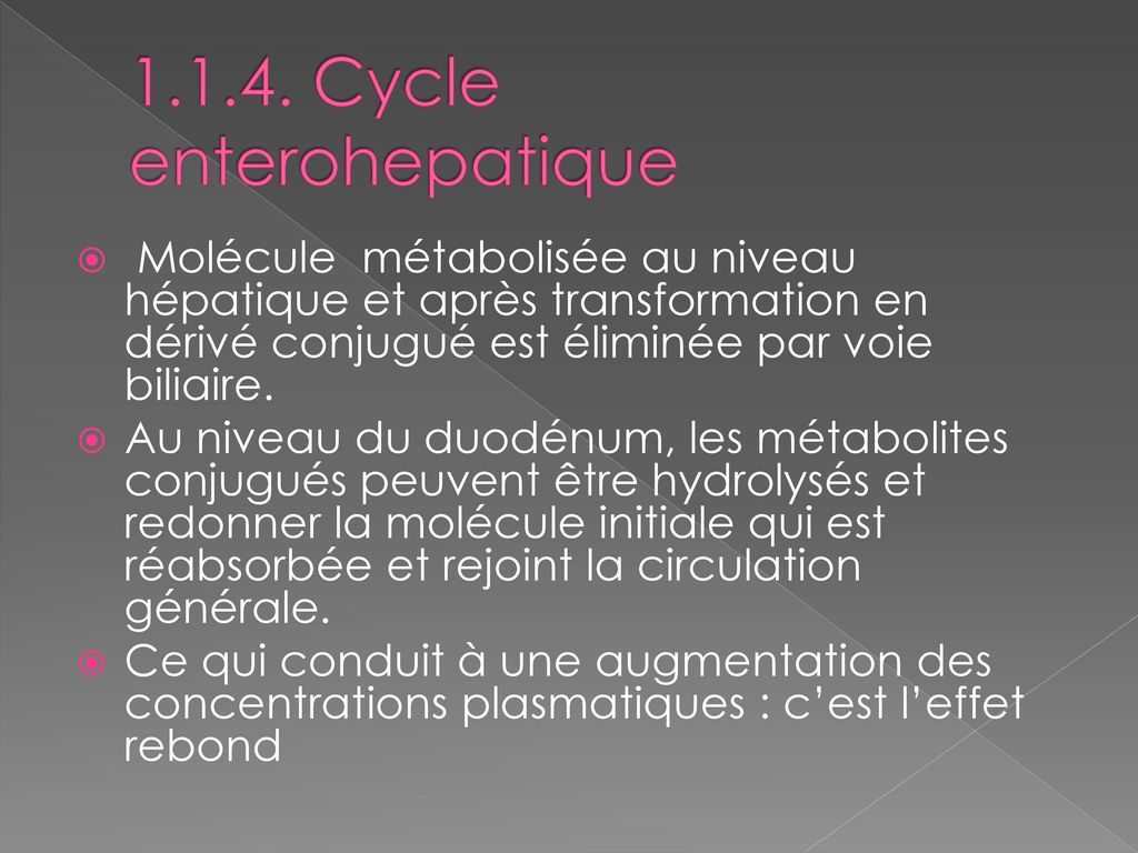 Cycle enterohepatique