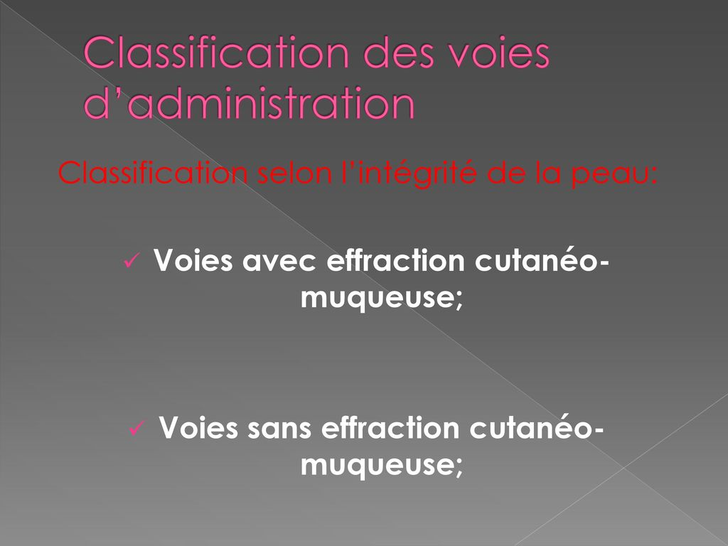 Classification des voies d'administration