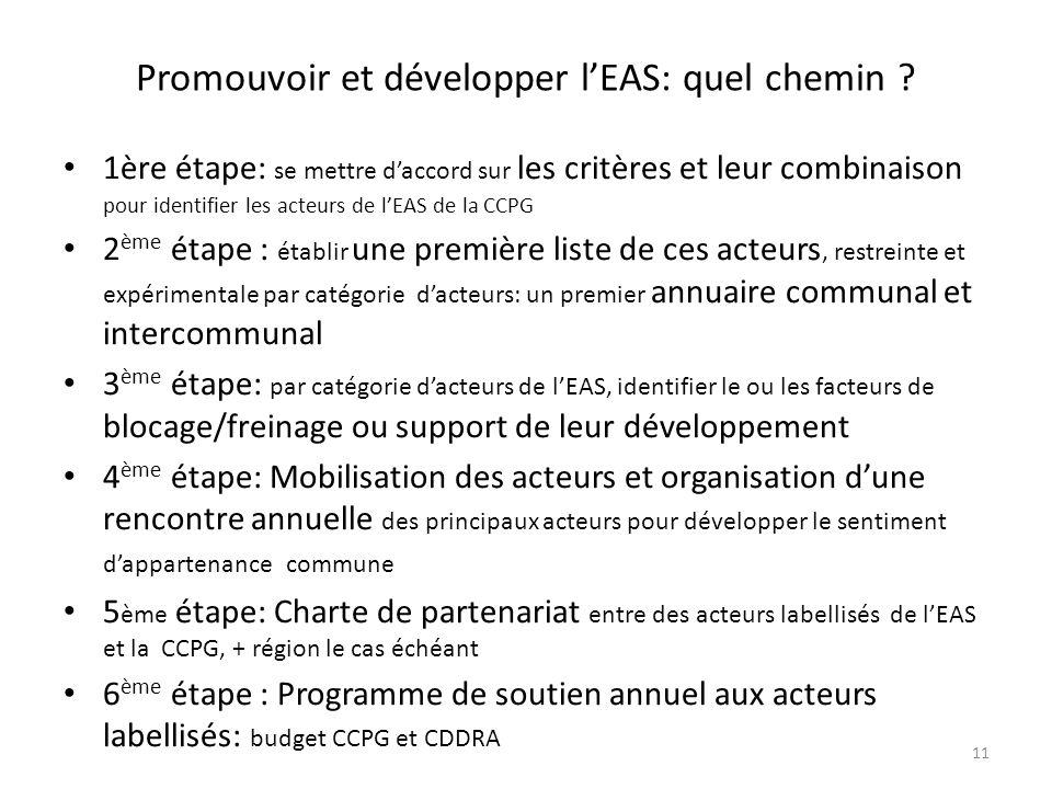 Promouvoir et développer l'EAS: quel chemin