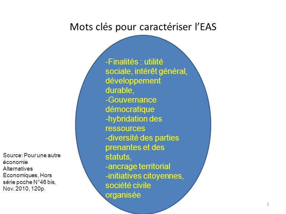 Mots clés pour caractériser l'EAS