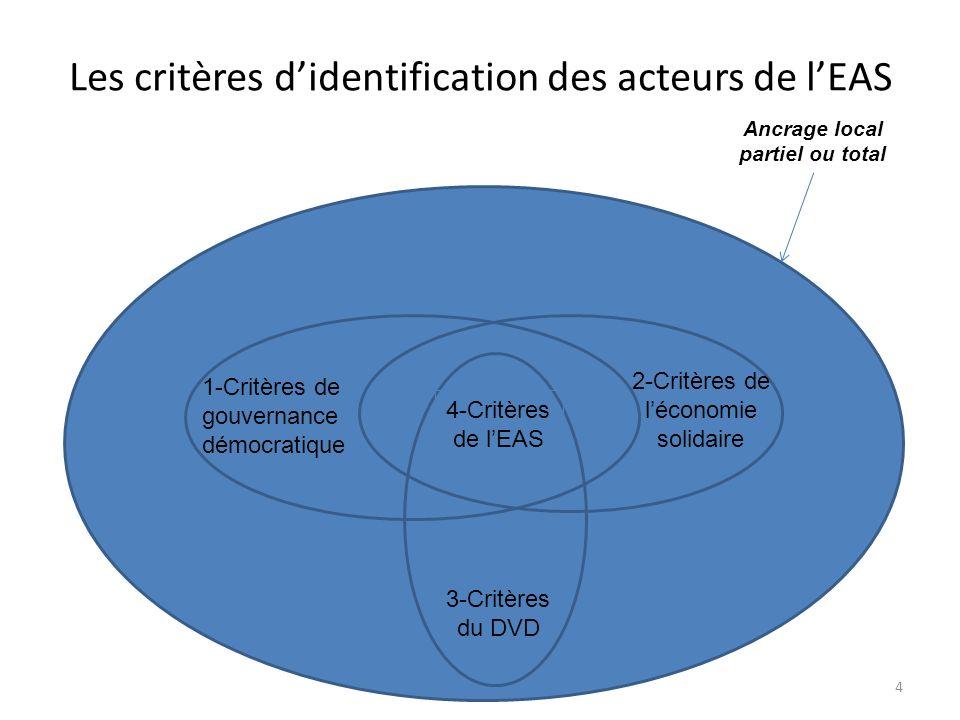 Les critères d'identification des acteurs de l'EAS