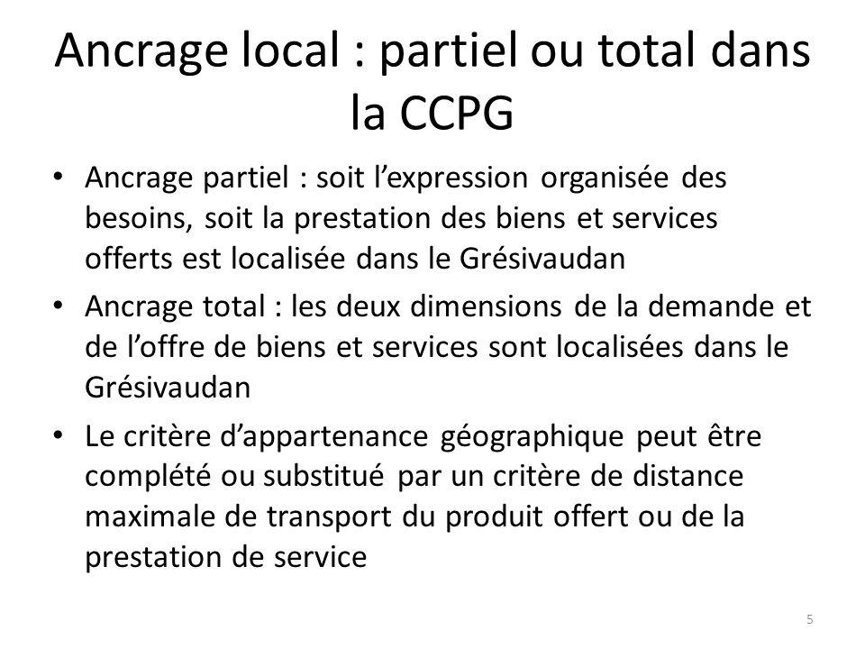 Ancrage local : partiel ou total dans la CCPG