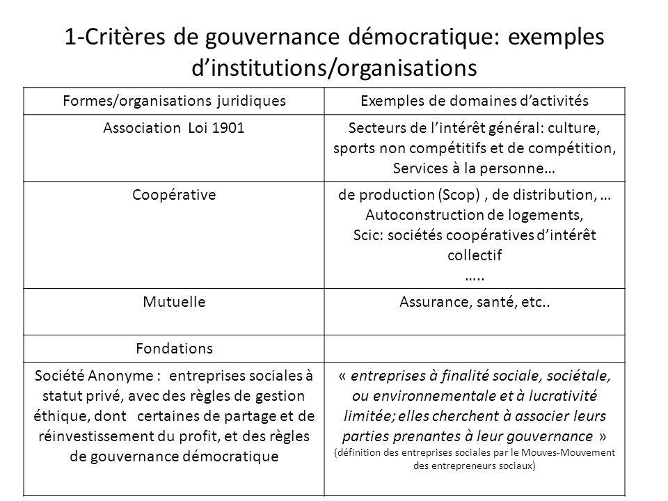 1-Critères de gouvernance démocratique: exemples d'institutions/organisations