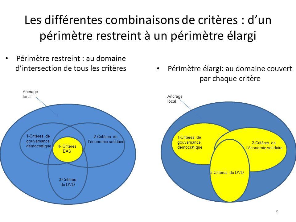 Les différentes combinaisons de critères : d'un périmètre restreint à un périmètre élargi