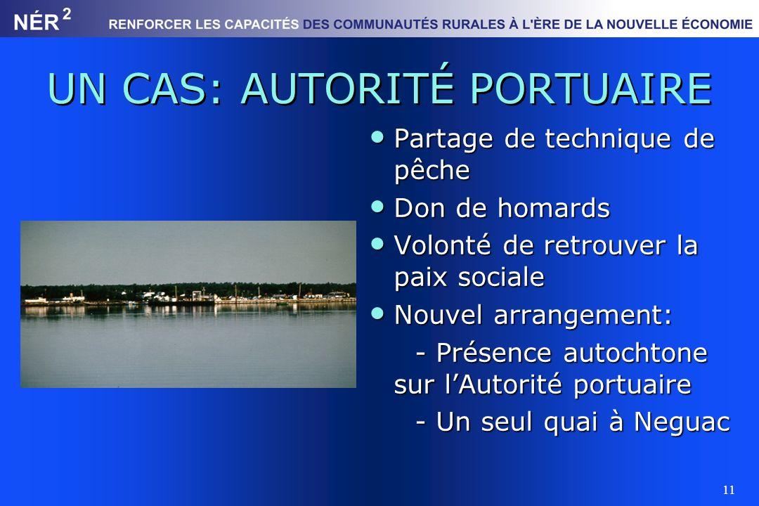 UN CAS: AUTORITÉ PORTUAIRE