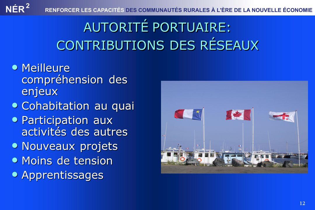 AUTORITÉ PORTUAIRE: CONTRIBUTIONS DES RÉSEAUX