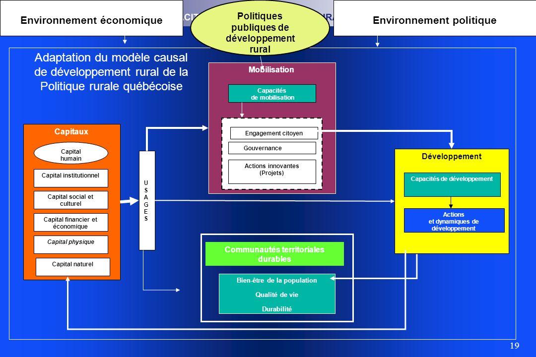 Adaptation du modèle causal de développement rural de la