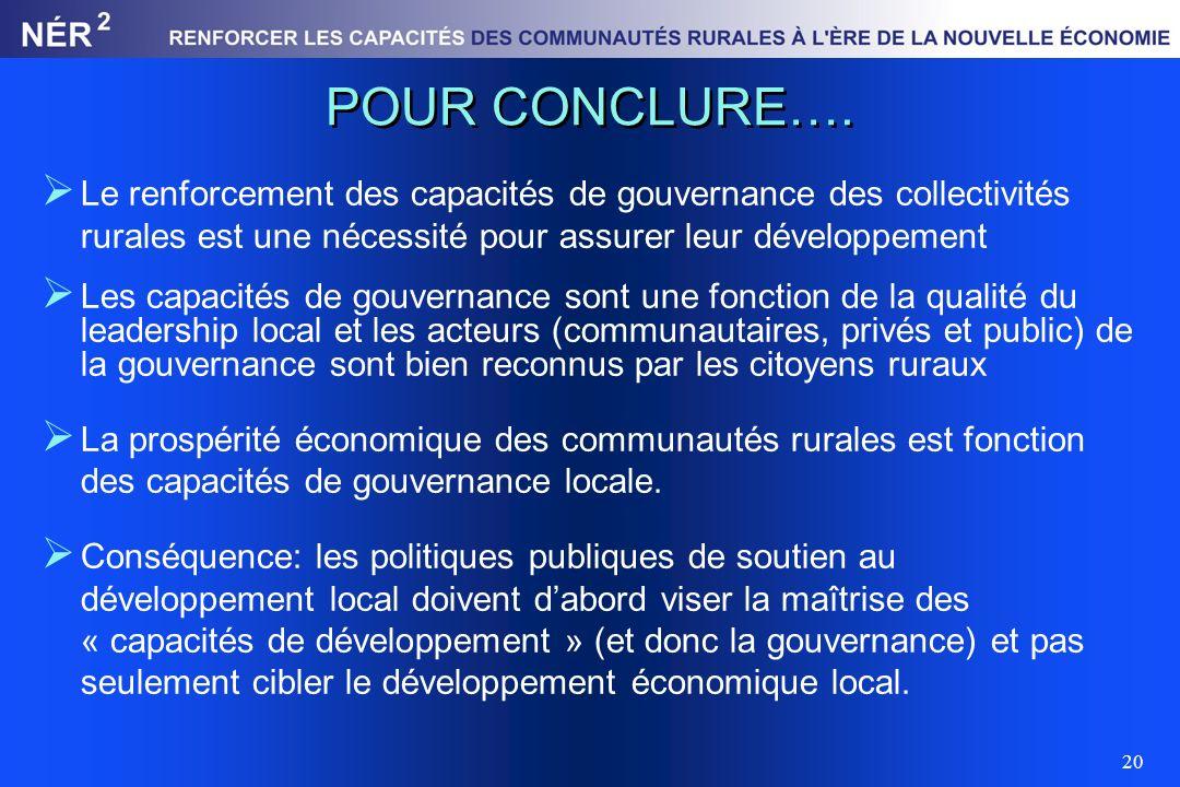 3/31/2017 POUR CONCLURE…. Le renforcement des capacités de gouvernance des collectivités rurales est une nécessité pour assurer leur développement.
