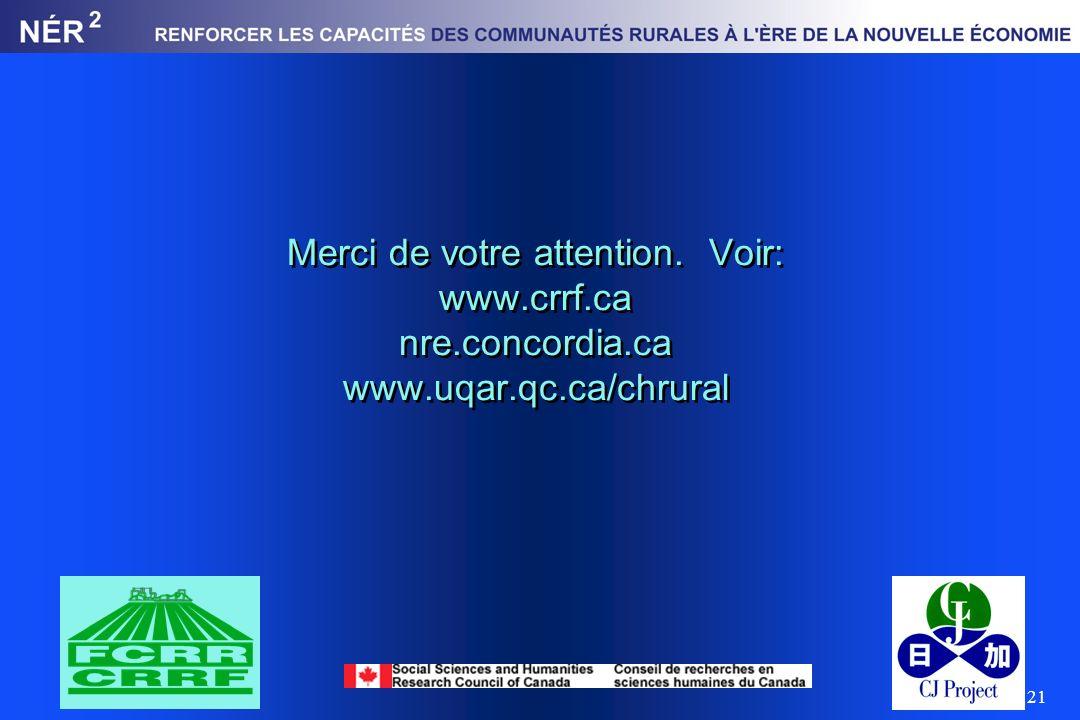 3/31/2017 Merci de votre attention. Voir: www.crrf.ca nre.concordia.ca www.uqar.qc.ca/chrural