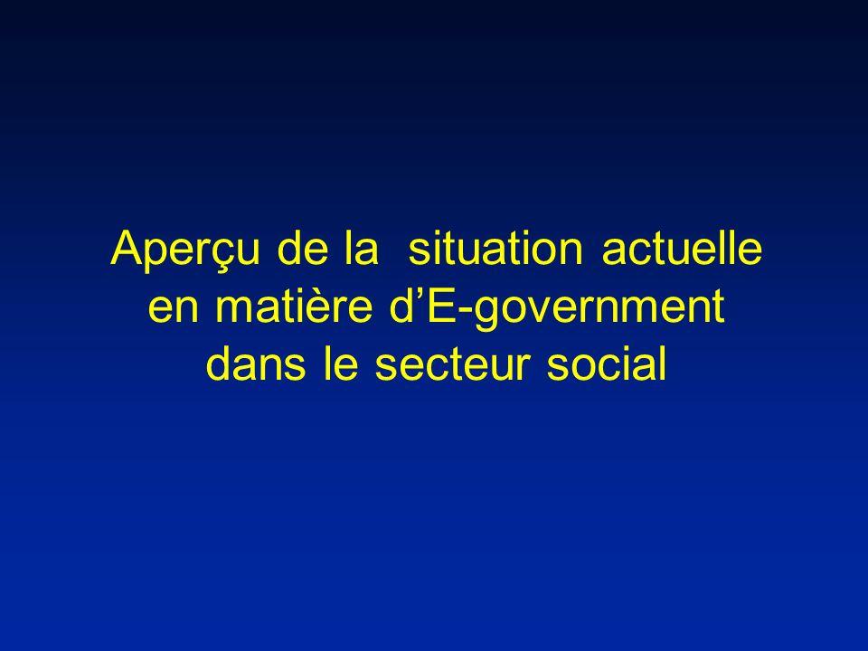 Aperçu de la situation actuelle en matière d'E-government dans le secteur social