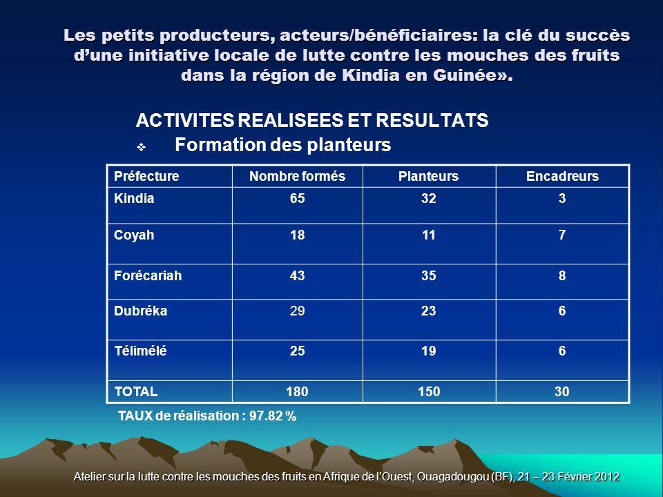 ACTIVITES REALISEES ET RESULTATS Formation des planteurs
