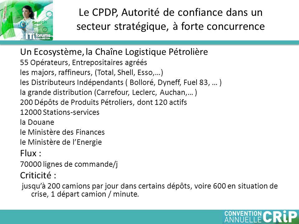 Le CPDP, Autorité de confiance dans un secteur stratégique, à forte concurrence