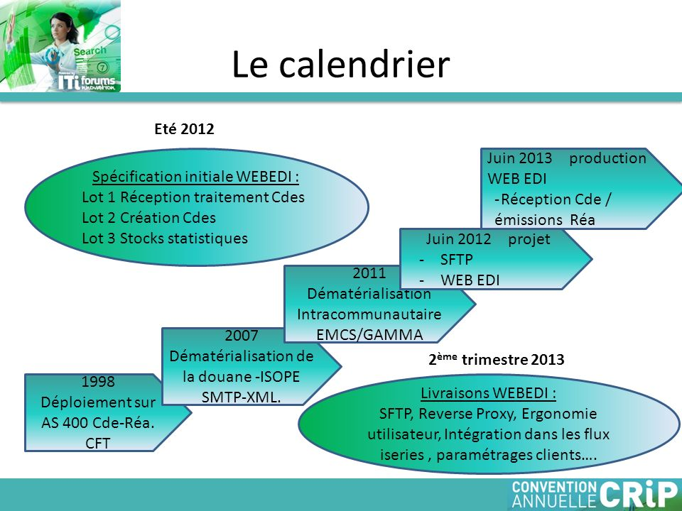 Le calendrier Eté 2012 Juin 2013 production WEB EDI