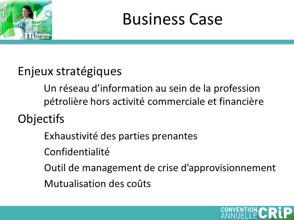 Business Case Enjeux stratégiques Objectifs