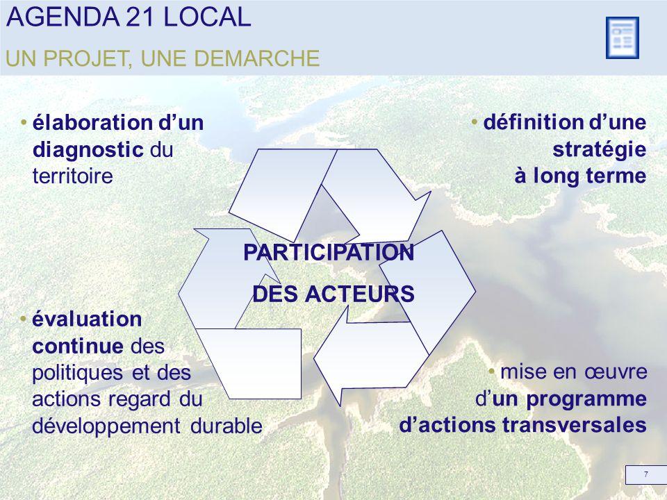 PARTICIPATION DES ACTEURS