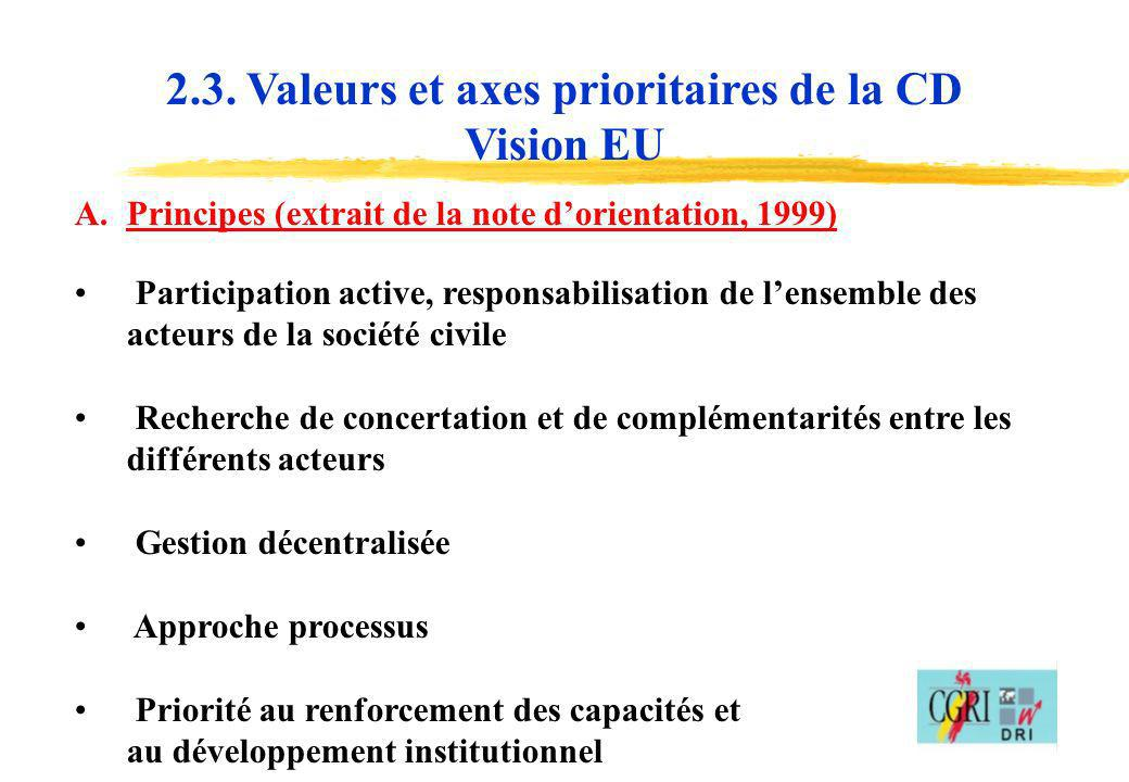 2.3. Valeurs et axes prioritaires de la CD