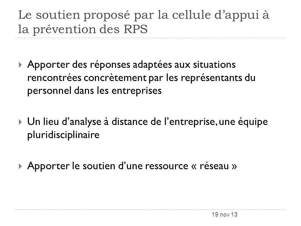 Le soutien proposé par la cellule d'appui à la prévention des RPS