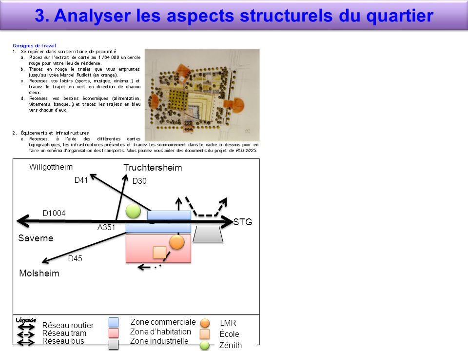 3. Analyser les aspects structurels du quartier