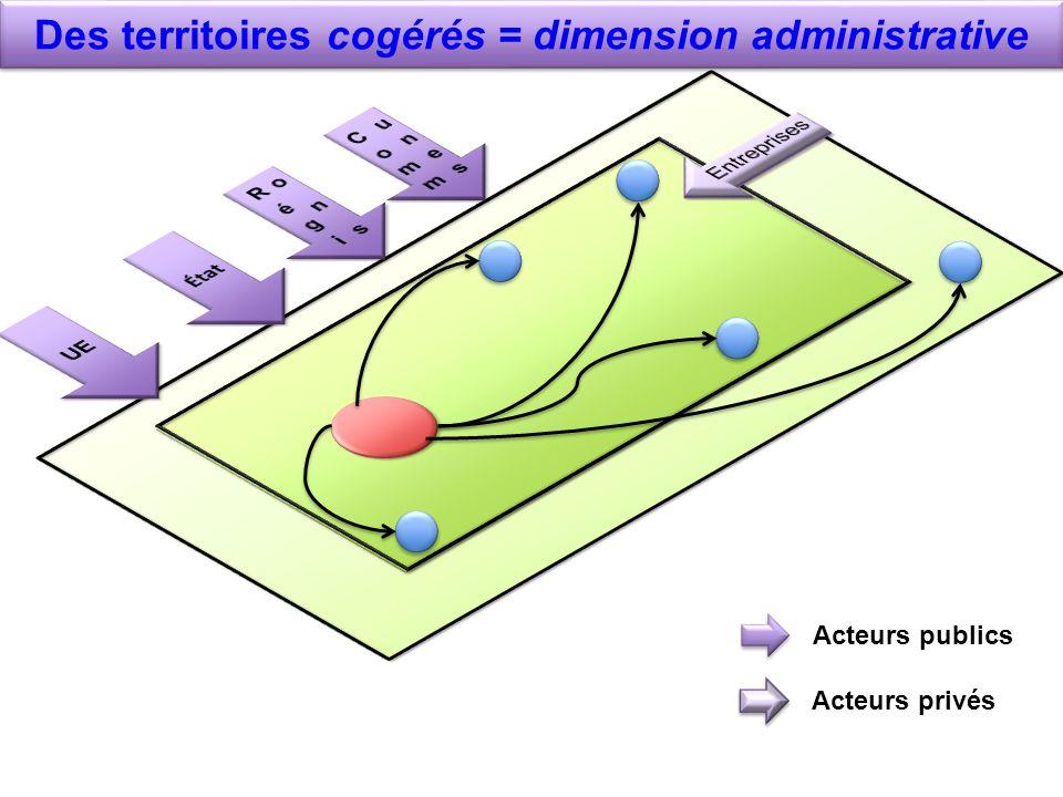 Des territoires cogérés = dimension administrative